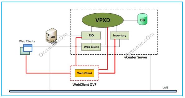 HTML5WebClient
